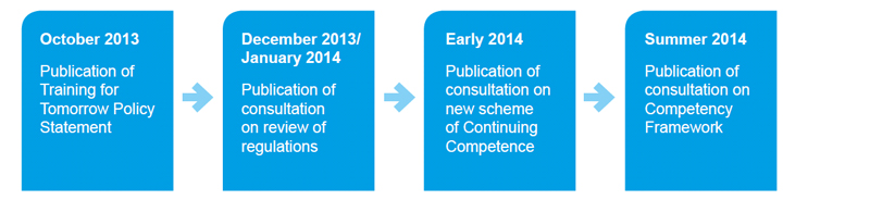 Consultation releases for 2014